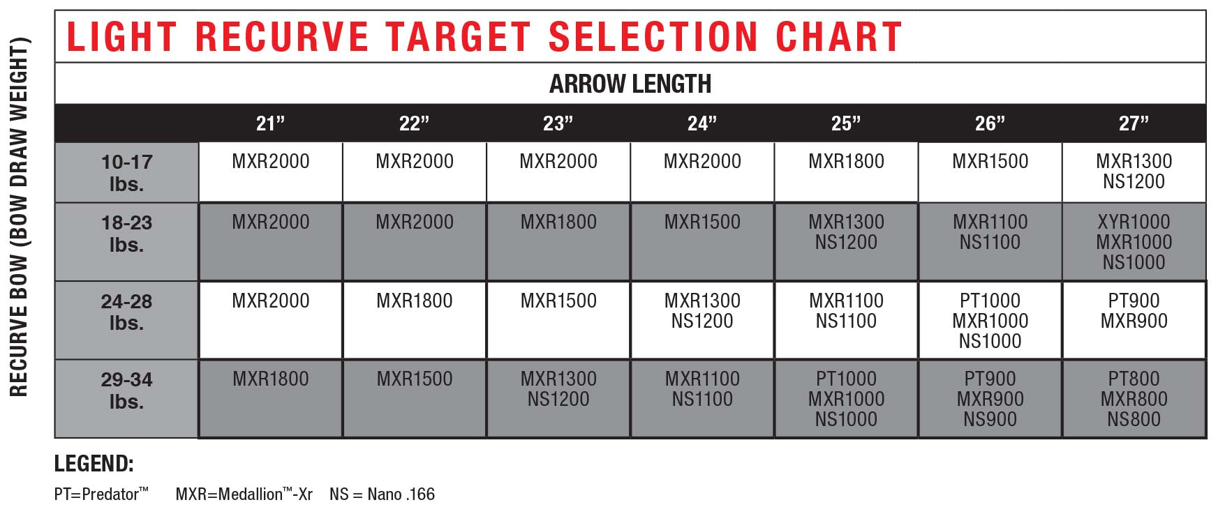 light-recurve-selection-chart.jpg