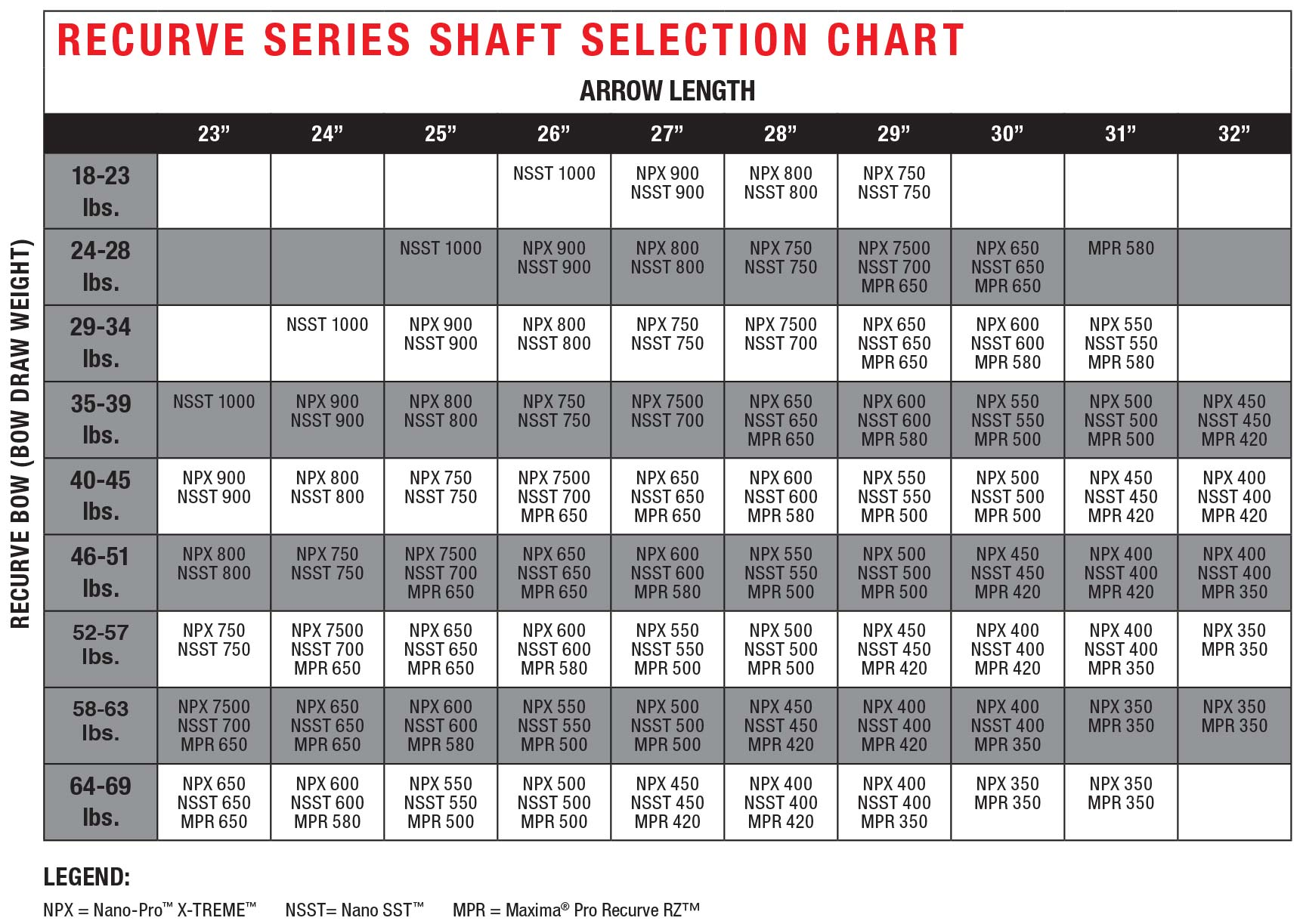 recurve-series-arrow-selection-chart.jpg