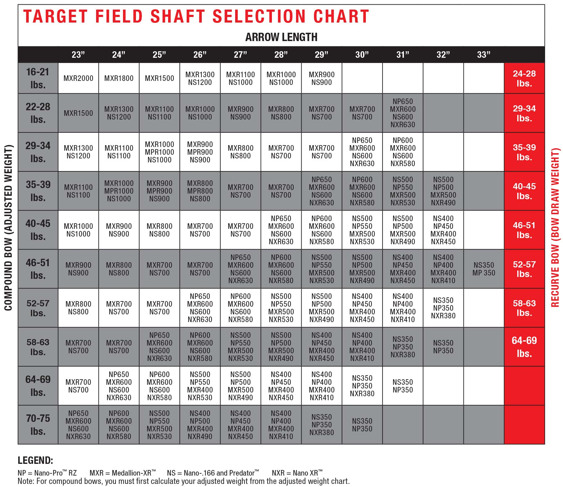 target-field-arrow-selection-chart.jpg
